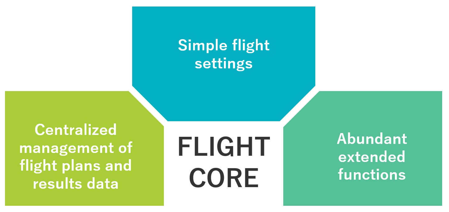 FLIGHT CORE_eng