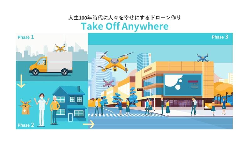 takeoffanywhereproject_image