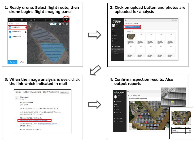 Inspection Package Utilizing Drones and AI for Solar Power Plants 2